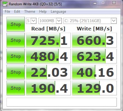 Samsung PCIe CDM Random