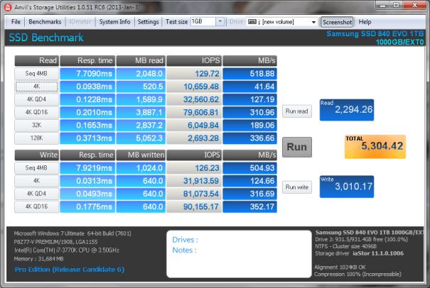 CPU Optimized Samsung 840 EVO 1TB SSD Anvil Bench