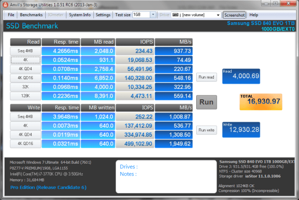 RAPID Samsung 840 EVO 1TB SSD Anvil Bench