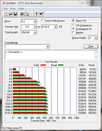 Samsung 840 EVO 1TB SSD ATTO