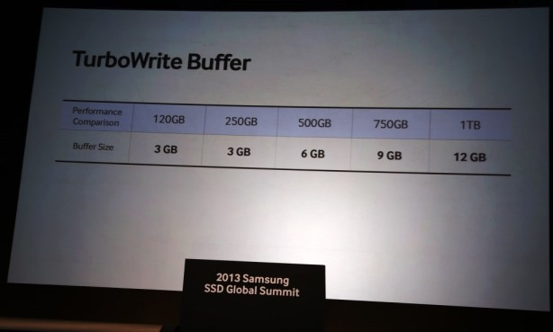 Samsung-Turbo-Write-Buffer-Size