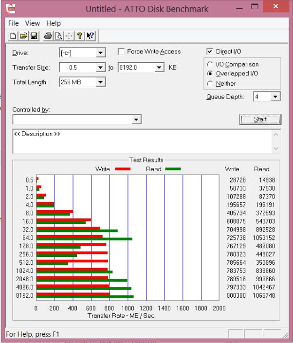 VAIO Pro 13 256GB SSD ATTO