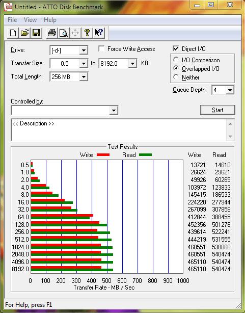 Visiontek 480GB mSATA SSD ATTO