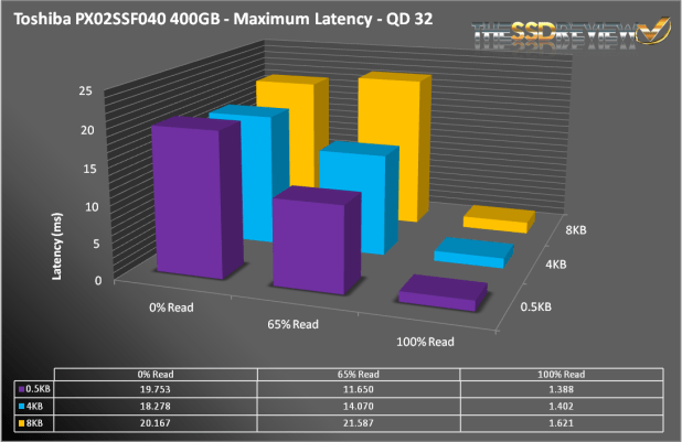 ToshibaPX02SS-MaxLat