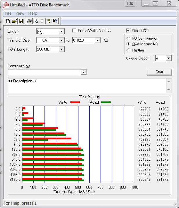 OCZ Vertex 460 240GB SSD ATTO