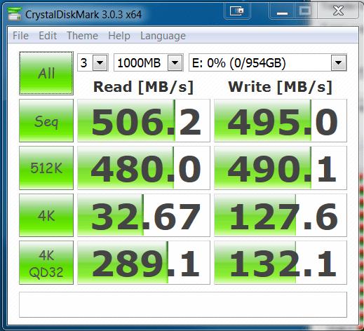 Crucial M550 1TB SSD Crystal DiskMark Result