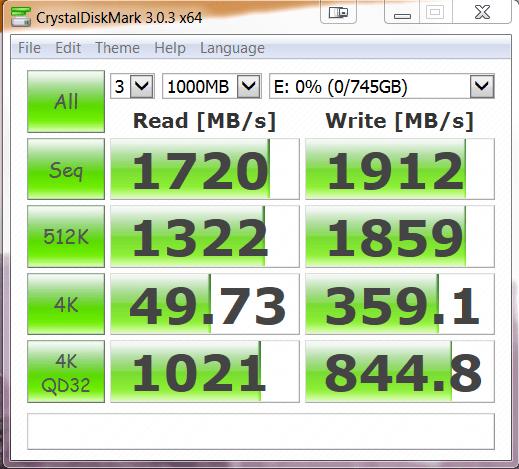 Intel AS SSD CDM