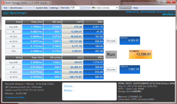 NVMe INTEL SSDPEDMD80 SCSI Disk Device_800GB_1GB-20140709-0557