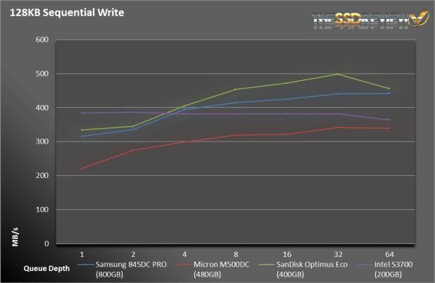 Samsung845DCPRO-SeqWrite