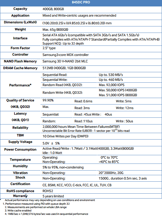 Samsung845DCPRO-Spec