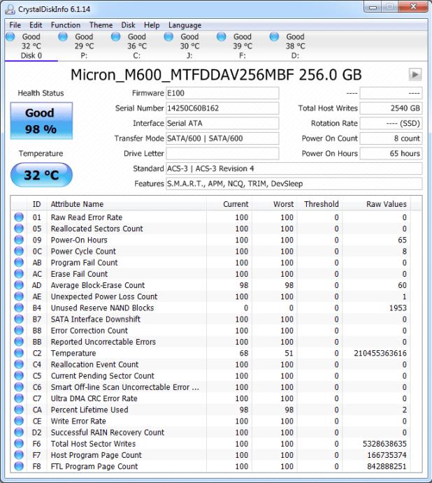 M600 M.2 256GB Crystal Disk Info