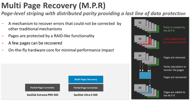 Multi-page Recovery