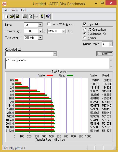 Samsung 850 EVO 500GB ATTO