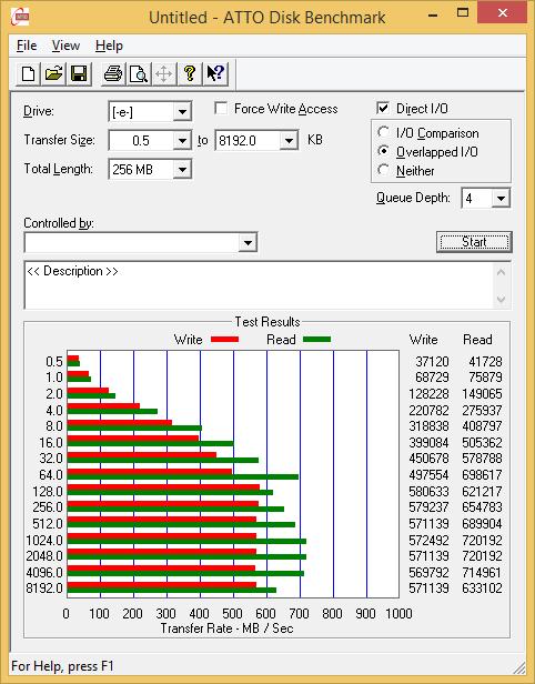 M6e Black Edition 256GB ATTO