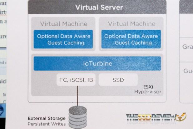 Storage Visions 2015 - SanDisk-ioTurbine