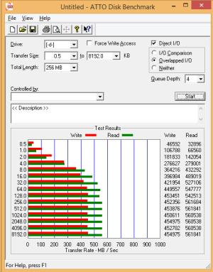 Crucial BX100 1TB ATTO