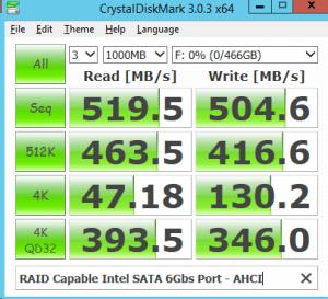RAID Capable Intel SATA 6Gbs Port - AHCI