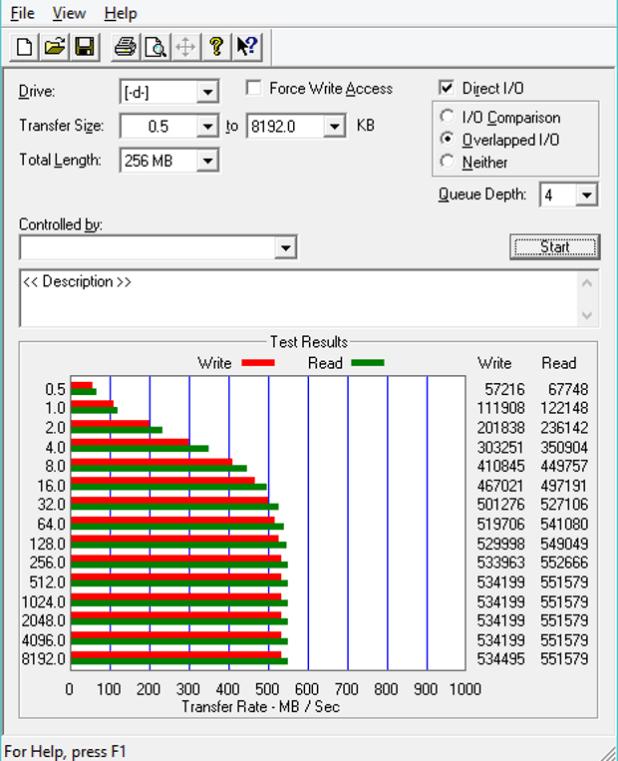 Samsung 850 EVO mSATA 120GB ATTO