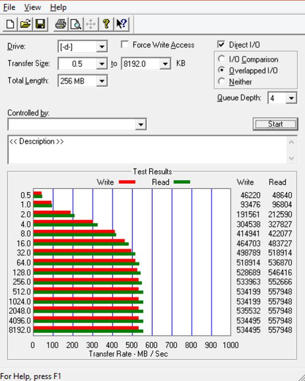Samsung 850 EVO mSATA 1TB ATTO