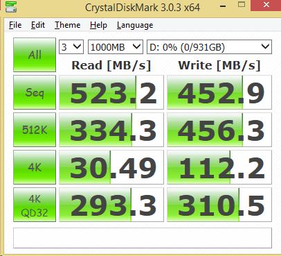1TB Eluktro Pro Performance CDM