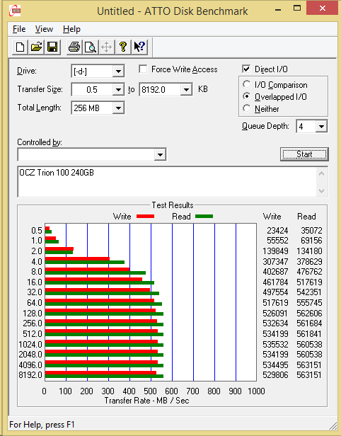OCZ Trion 100 240GB ATTO