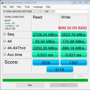 Samsung NVMe OS RAIDx3 AS SSD
