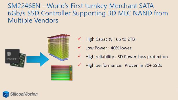 SM2246EN 3D NAND support