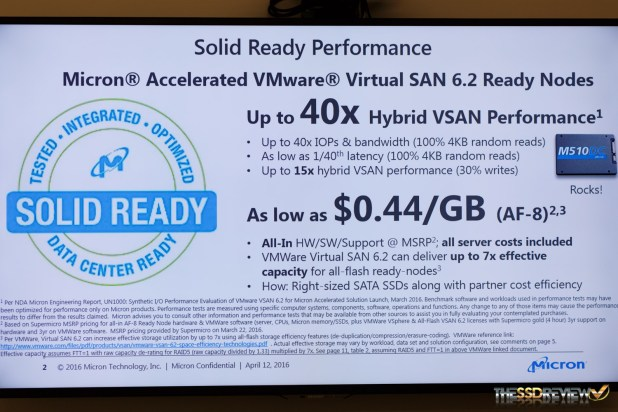 MAS VMware Cost