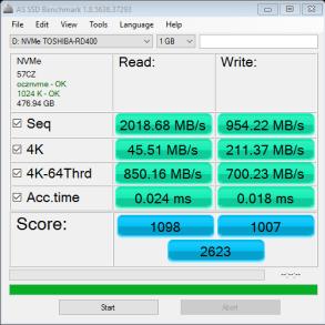 OCZ RD400 512GB AS SSD