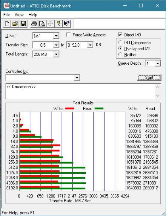 Toshiba XG3 1TB NVMe M.2 SSD Atto Disk Benchmark