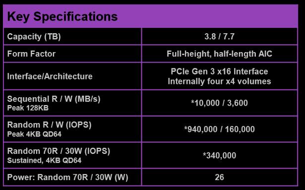 Nytro XP7200 specs