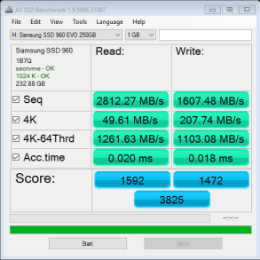 samsung-960-evo-250gb-as-ssd