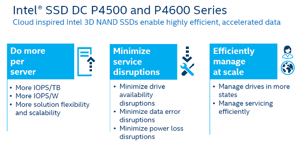 Intel SSD DC P4550 P4600 banner 2