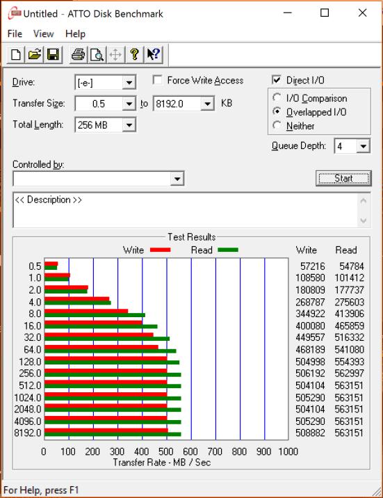 Intel SSD5 545s 512GB SATA III SSD ATTO