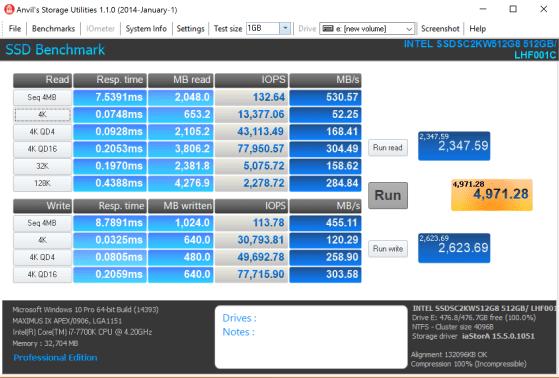 Intel SSD5 545s 512GB SATA III SSD Anvil