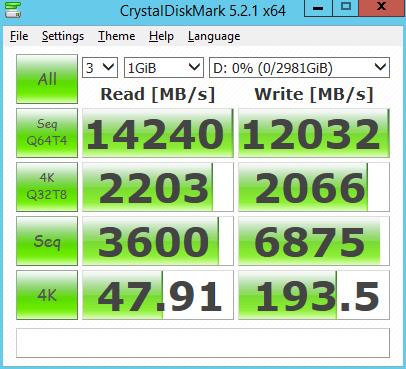 Kingston-DCP1000-RAID-0-CDM
