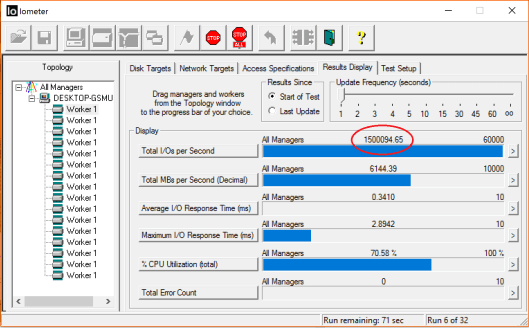 Highpoint SSD7101 960 Pro OS RAID 0 IOmeter Read IOPS