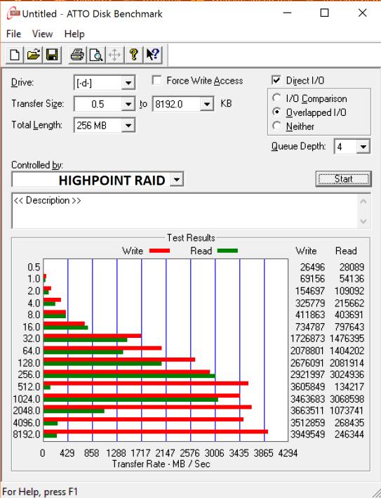 Highpoint SSD7101 Toshiba RD400 HP RAID 0 ATTO