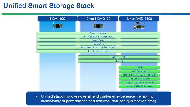 Microsemi unified smart storage stack