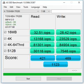 Toshiba TR200 240GB AS SSD IOPS
