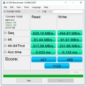 Toshiba TR200 240GB AS SSD