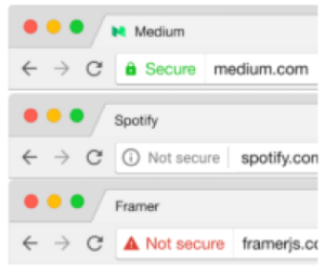 Security Indicators