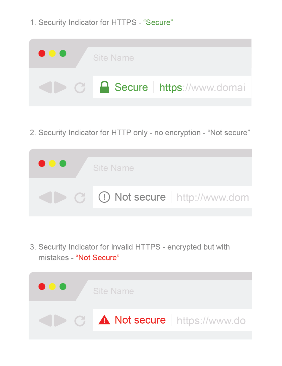 Web browsers' UI for HTTPS