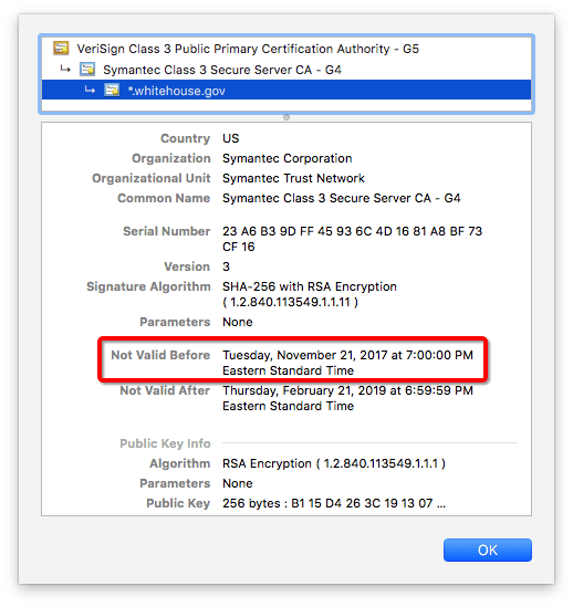Whitehouse.gov SSL certificate issuance date