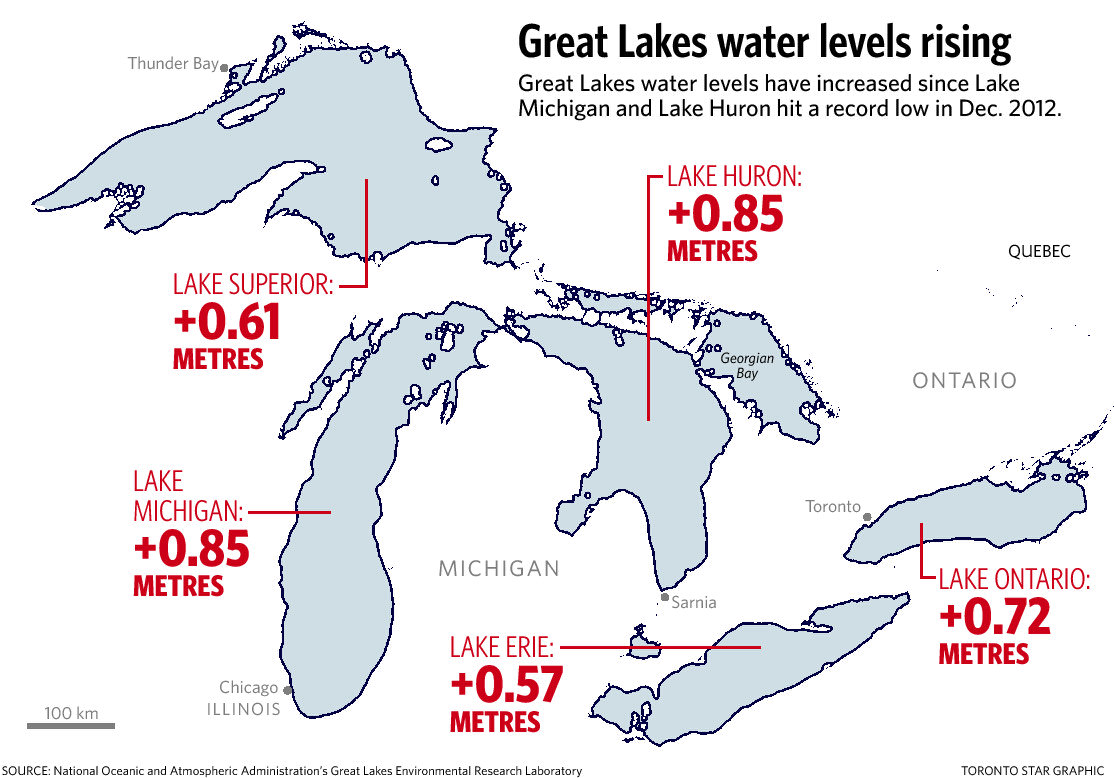 Great Lakes Water Levels Rebound Thanks To Prolonged