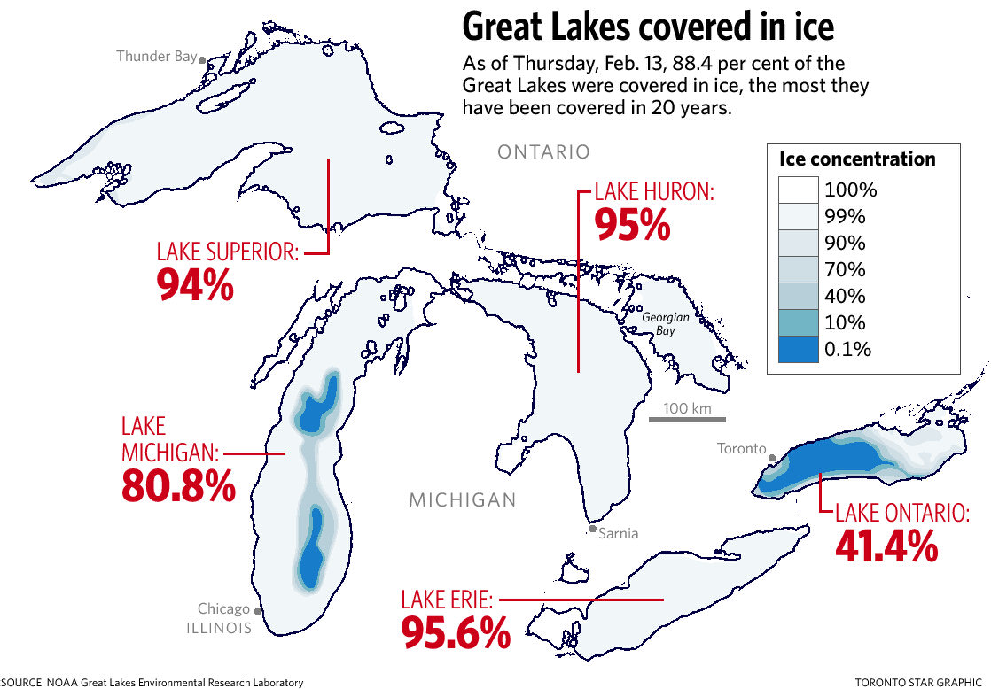 Great Lakes Nearly Freeze Over Completely