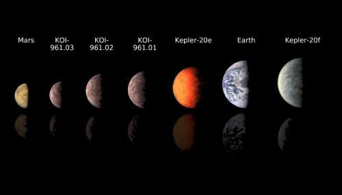 KOI-961 exoplanet comparisons