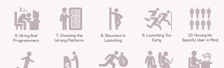 Mistakes That Kill Startups