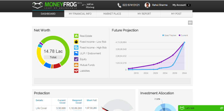 MoneyFrog Dashboard