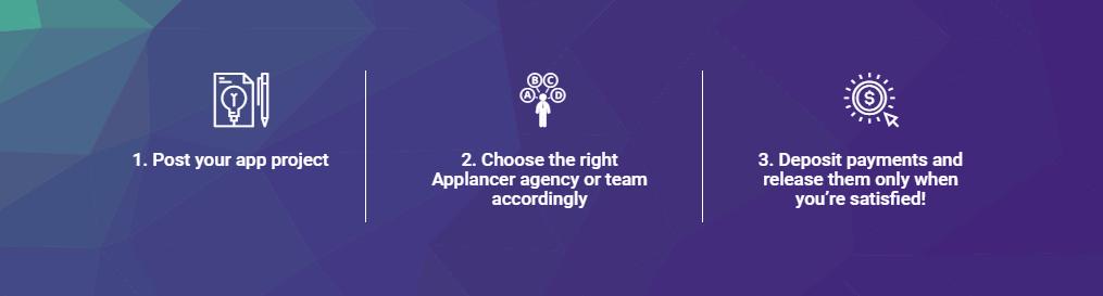 how applancer works